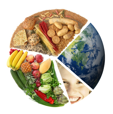Photo Illustration of Food Pyramid: Starches and Grains, Fruits and Vegetables, the Earth, and Woman Smiling